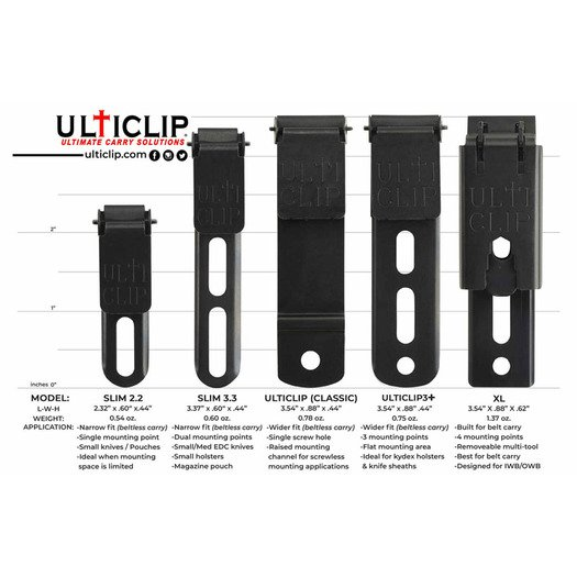 UltiClip ULTICLIP3+