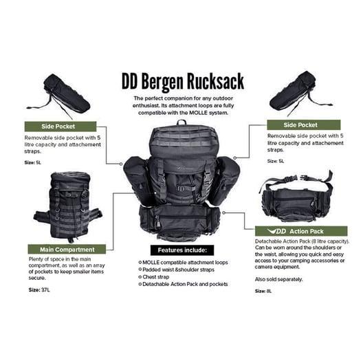 DD Hammocks Bergen kuprinė, juoda